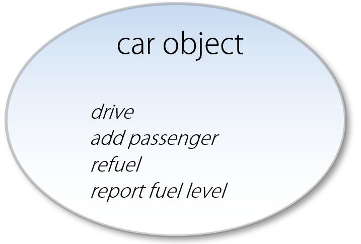 ../_images/object_car-en.png