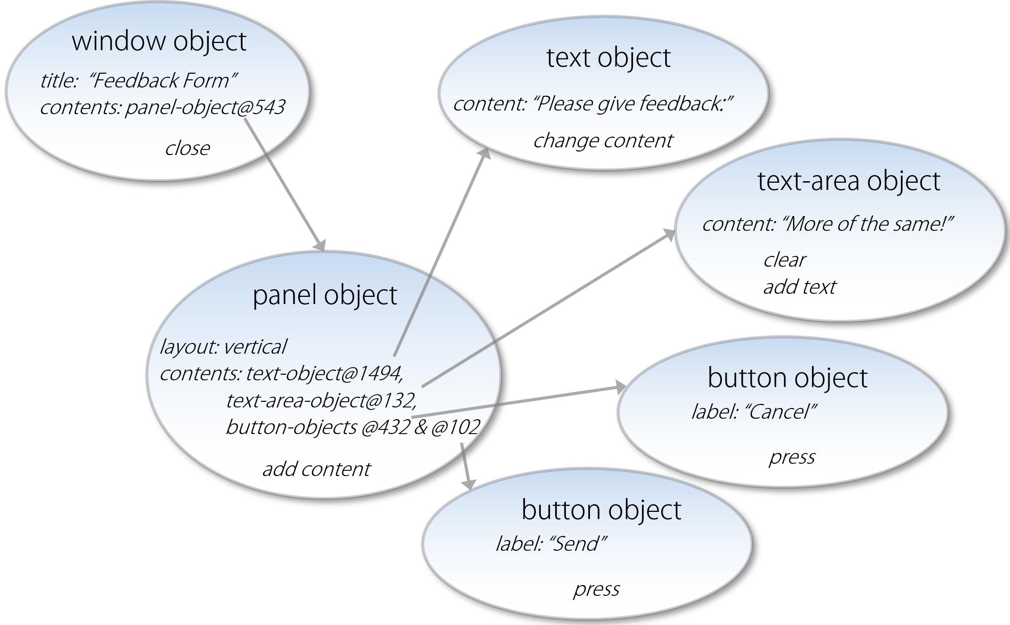 ../_images/object_feedback-en.png