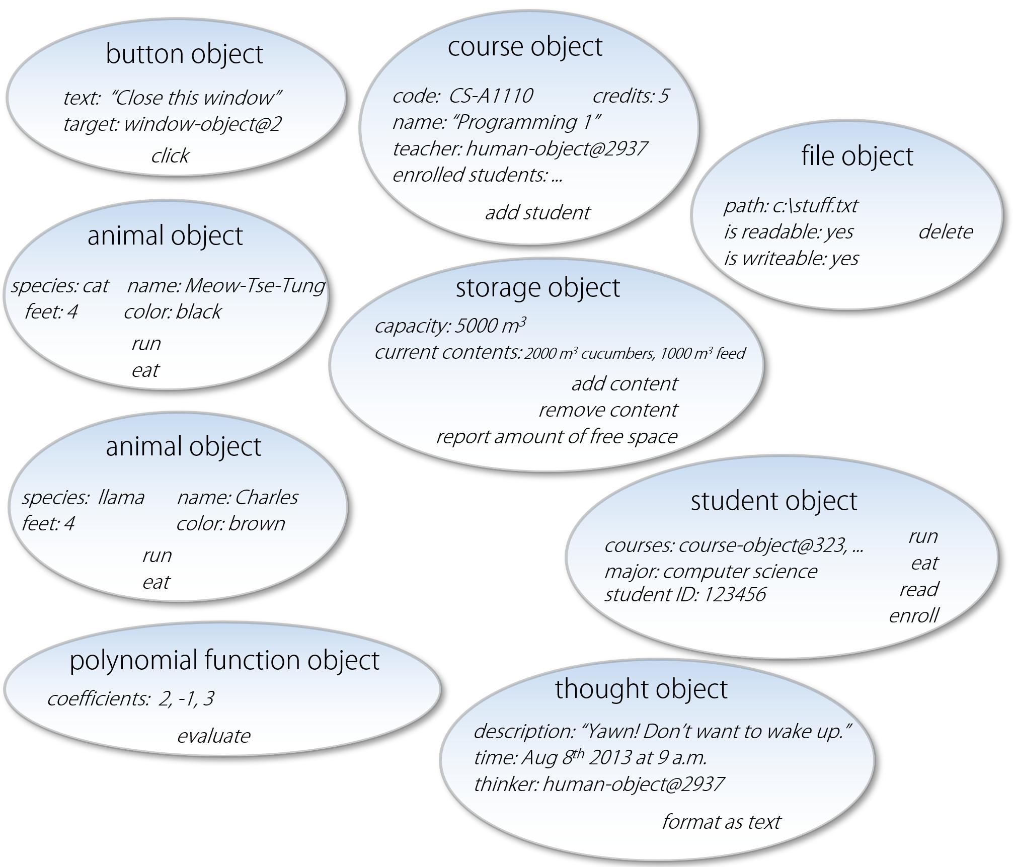 ../_images/object_many-en.png