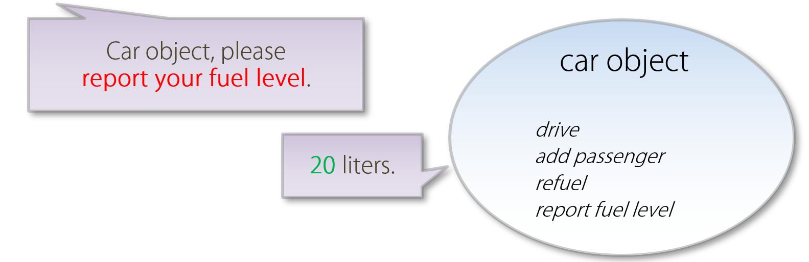 ../_images/object_method_car_getfuel_20-en.png