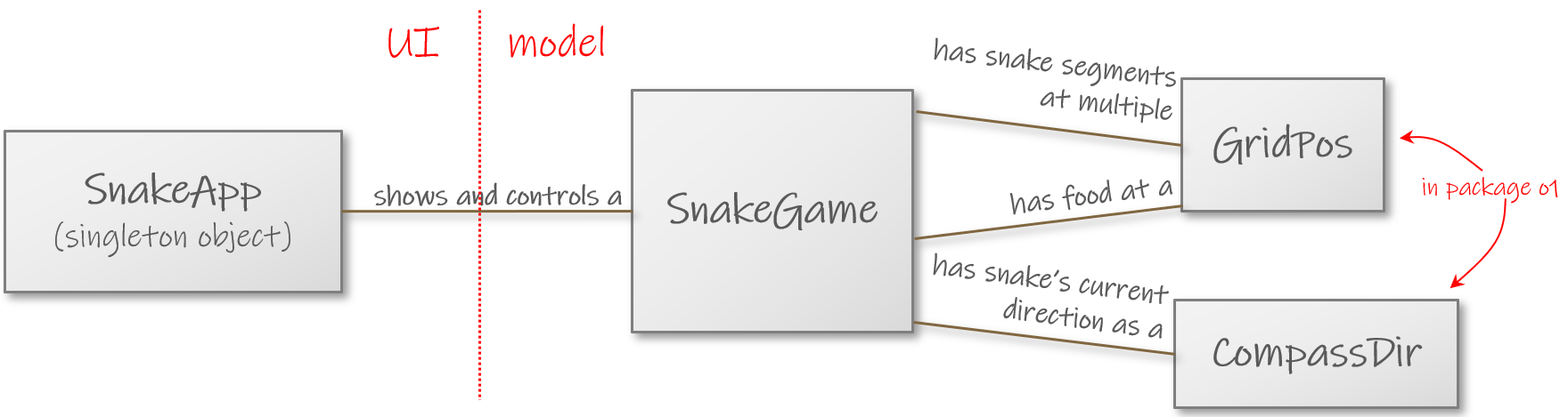../_images/project_snake.png