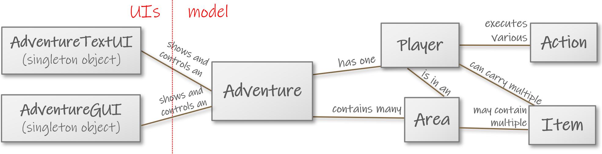../_images/module_adventure.png