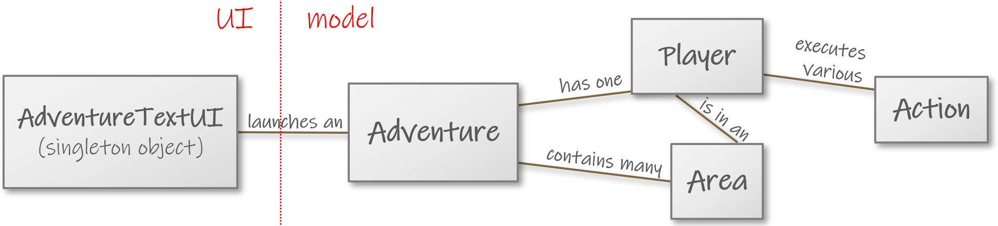 ../_images/module_adventuredraft.png