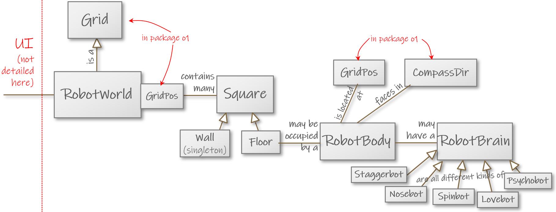 ../_images/module_robots.png