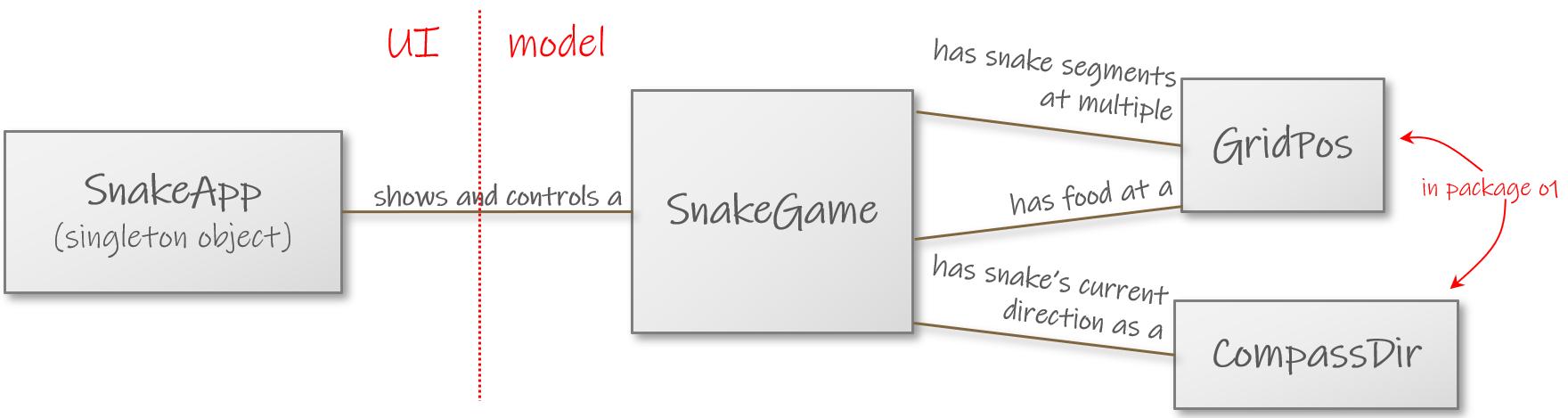 ../_images/module_snake.png