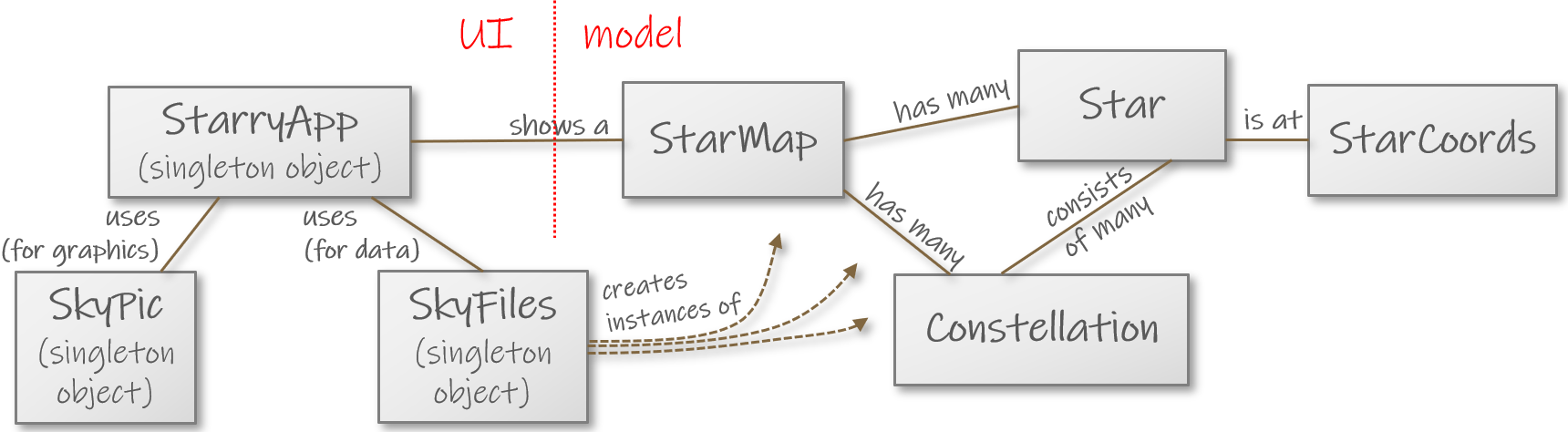../_images/module_stars_withconstellations.png