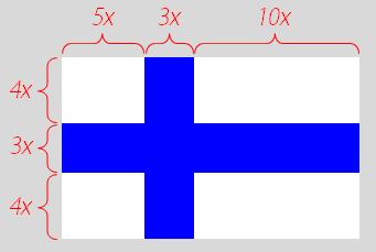 ../_images/suomen_lippu.png